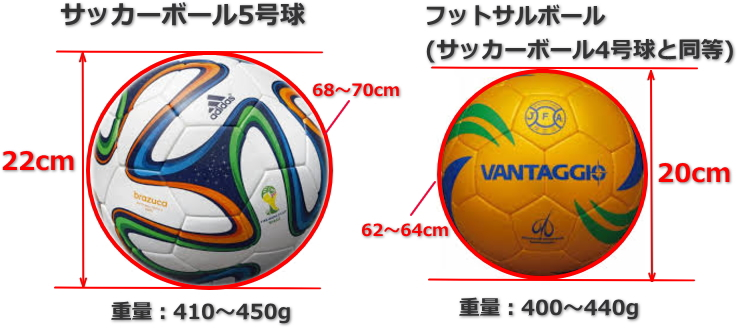 Fut soccer ball
